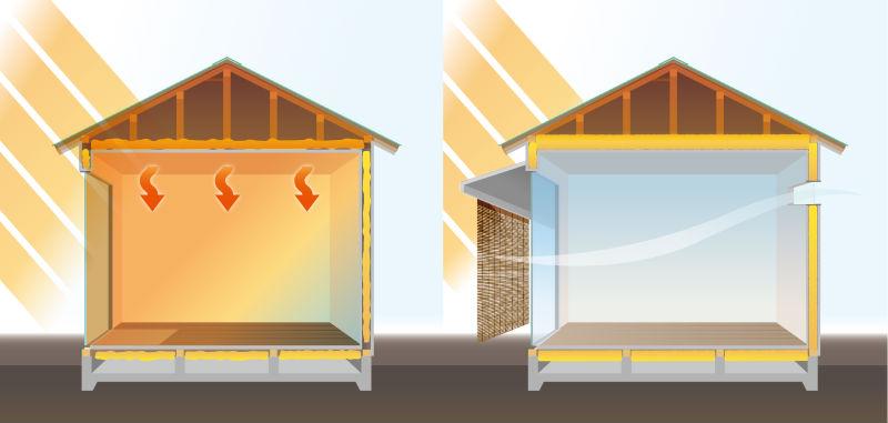 夏の天井が暑い原因